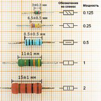 Определить мощность резистора по размеру, таблицы, справочник, обозначение на схемах, resistor power dissipation vs size handbook
