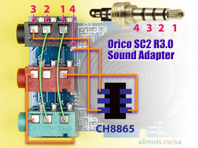 Схема разводки входов и выходов, распиновка разъёмов Orico SC2 внешней ЮСБ звуковой карты-адаптера